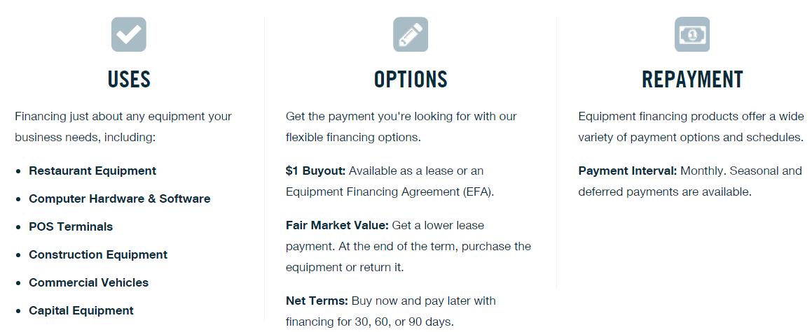 ApplyNowFinancing